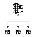 allergen data distribution diagram